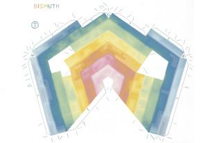 Bismuth Top mod